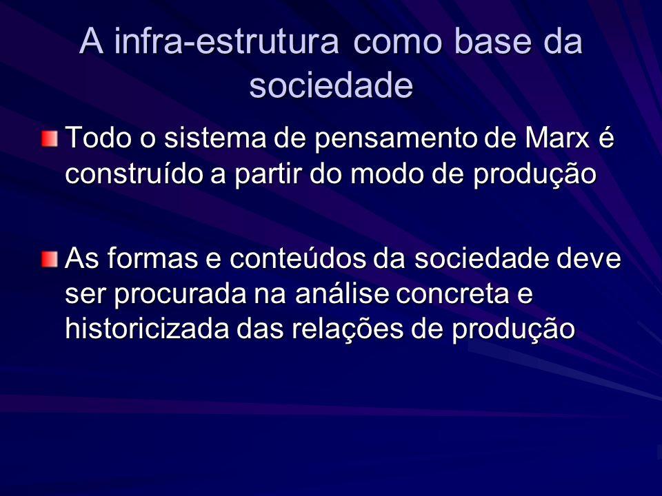 A infra-estrutura como base da sociedade Todo o sistema de pensamento de Marx é construído a partir do modo de produção As formas e conteúdos da socie