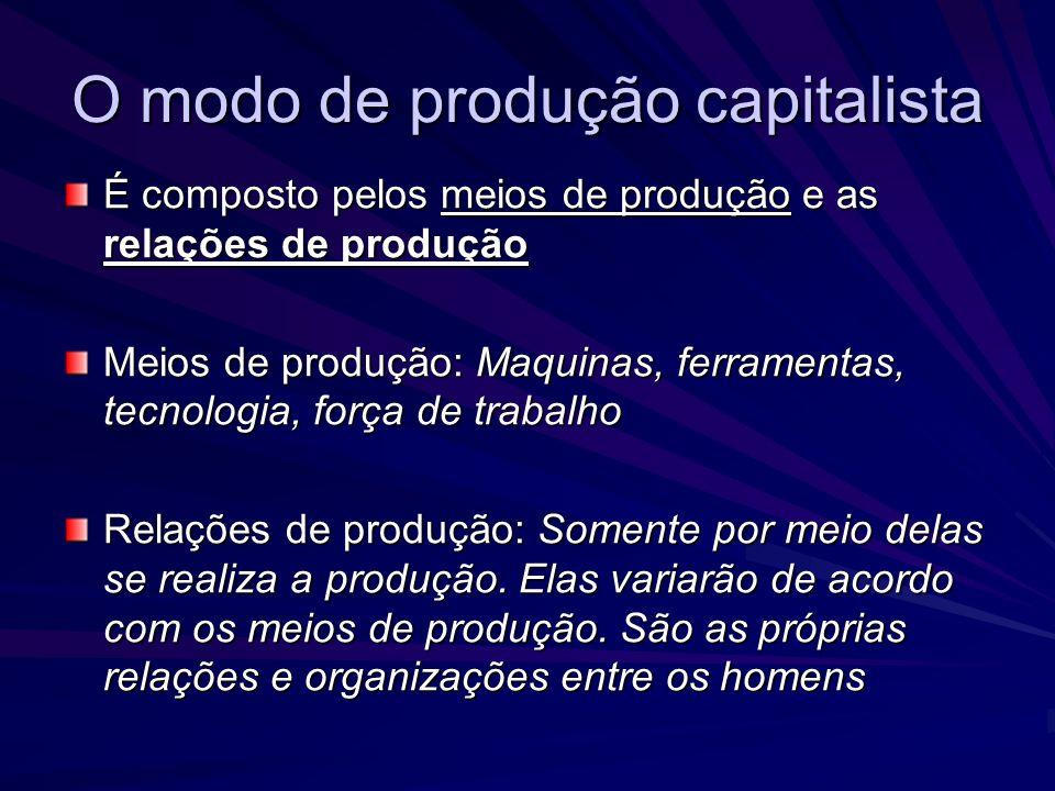 O modo de produção capitalista É composto pelos meios de produção e as relações de produção Meios de produção: Maquinas, ferramentas, tecnologia, forç