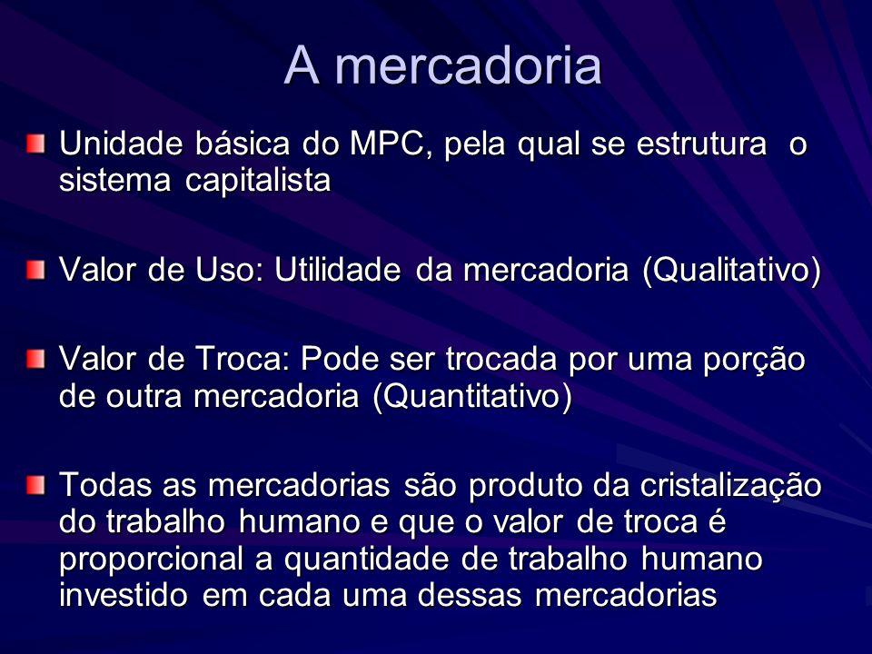 A mercadoria Unidade básica do MPC, pela qual se estrutura o sistema capitalista Valor de Uso: Utilidade da mercadoria (Qualitativo) Valor de Troca: P
