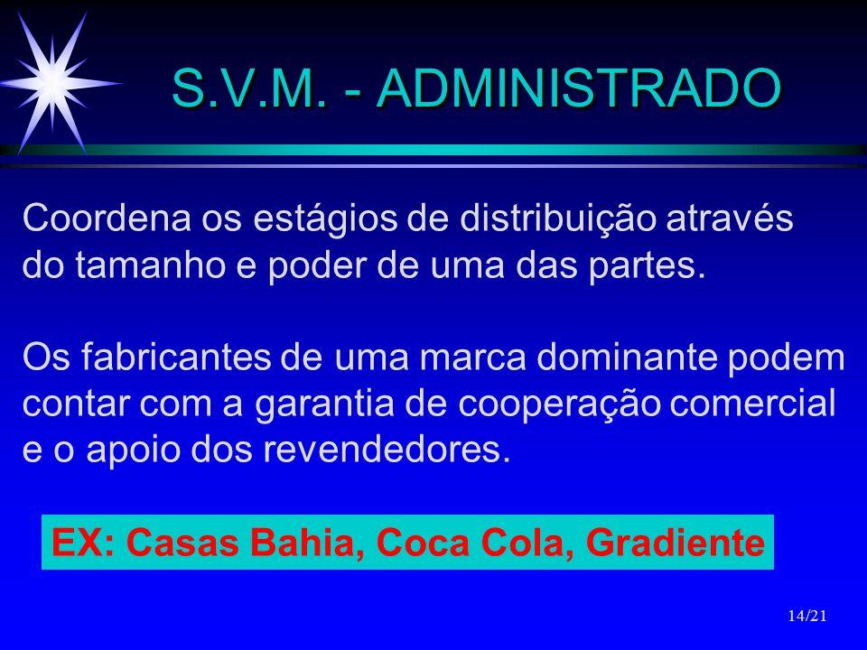 S.V.M. - ADMINISTRADO Coordena os estágios de distribuição através do tamanho e poder de uma das partes. Os fabricantes de uma marca dominante podem c
