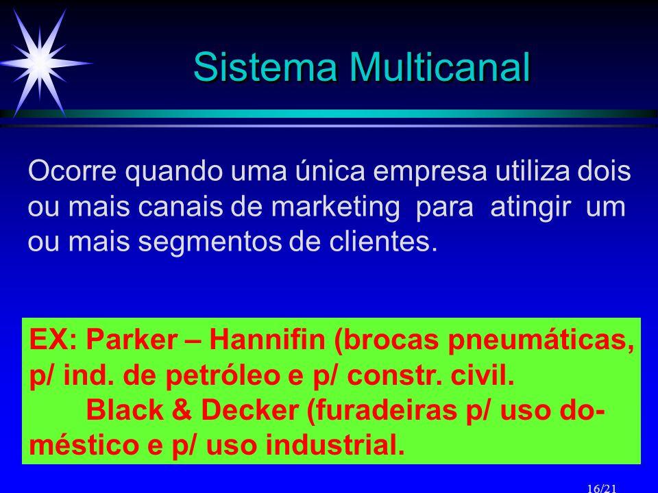 Sistema Multicanal Ocorre quando uma única empresa utiliza dois ou mais canais de marketing para atingir um ou mais segmentos de clientes. EX: Parker