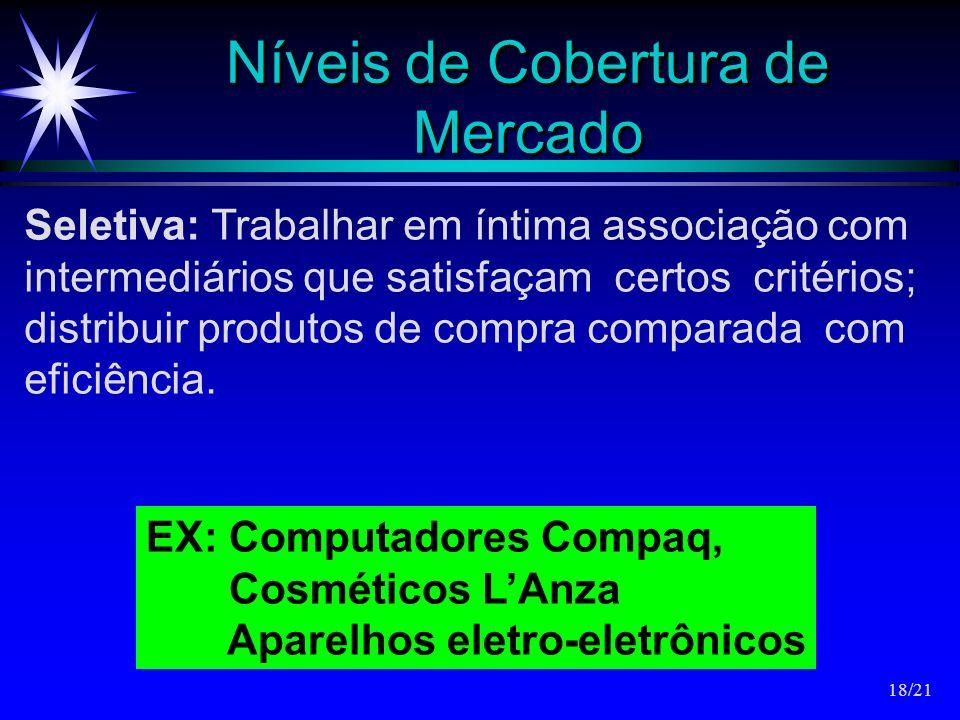 Níveis de Cobertura de Mercado Seletiva: Trabalhar em íntima associação com intermediários que satisfaçam certos critérios; distribuir produtos de com