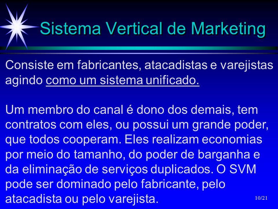 Sistema Vertical de Marketing Consiste em fabricantes, atacadistas e varejistas agindo como um sistema unificado. Um membro do canal é dono dos demais