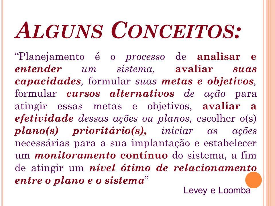 A LGUNS C ONCEITOS : Planejamento é o processo de analisar e entender um sistema, avaliar suas capacidades, formular suas metas e objetivos, formular