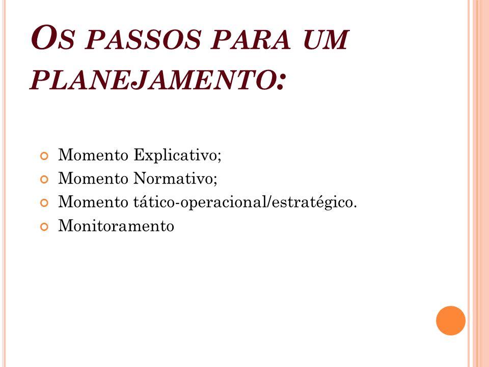 O S PASSOS PARA UM PLANEJAMENTO : Momento Explicativo; Momento Normativo; Momento tático-operacional/estratégico. Monitoramento