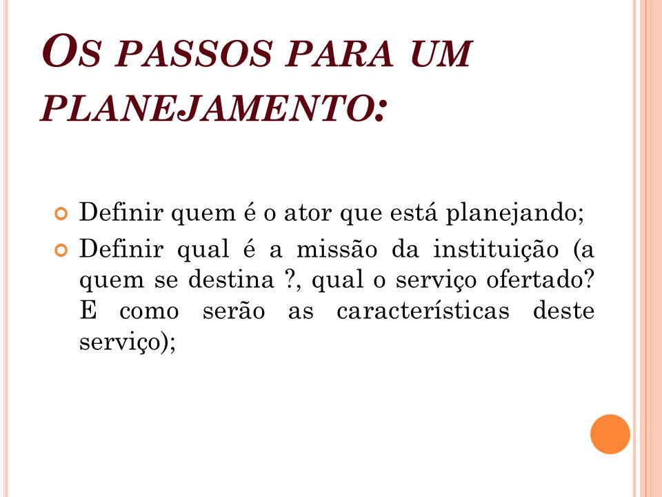 O S PASSOS PARA UM PLANEJAMENTO : Definir quem é o ator que está planejando; Definir qual é a missão da instituição (a quem se destina ?, qual o servi