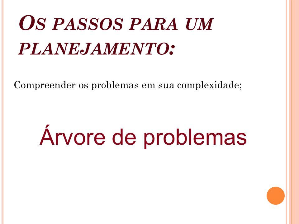 O S PASSOS PARA UM PLANEJAMENTO : Compreender os problemas em sua complexidade; Árvore de problemas