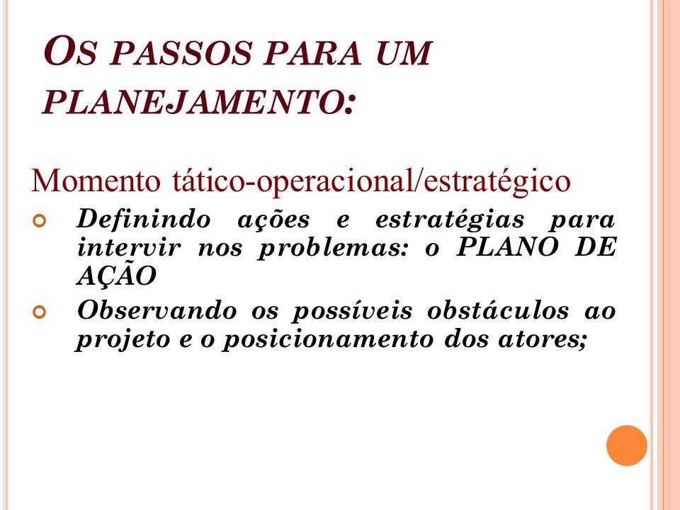 O S PASSOS PARA UM PLANEJAMENTO : Momento tático-operacional/estratégico Definindo ações e estratégias para intervir nos problemas: o PLANO DE AÇÃO Ob