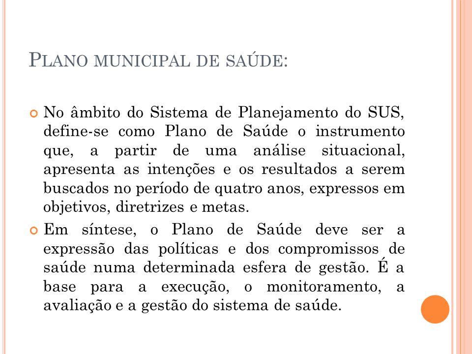 P LANO MUNICIPAL DE SAÚDE : No âmbito do Sistema de Planejamento do SUS, define-se como Plano de Saúde o instrumento que, a partir de uma análise situ