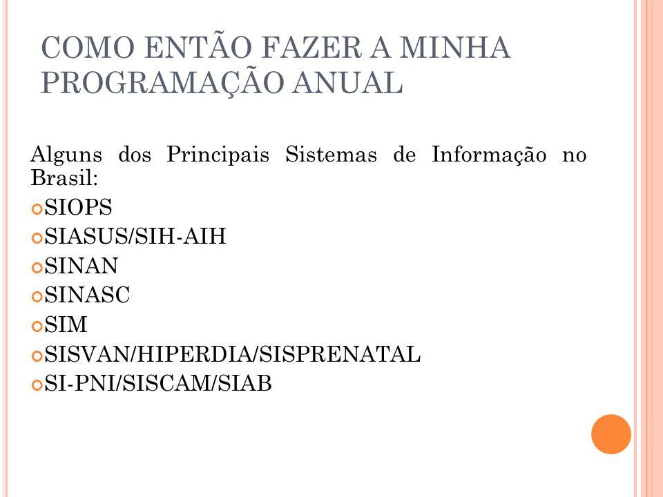 COMO ENTÃO FAZER A MINHA PROGRAMAÇÃO ANUAL Alguns dos Principais Sistemas de Informação no Brasil: SIOPS SIASUS/SIH-AIH SINAN SINASC SIM SISVAN/HIPERD