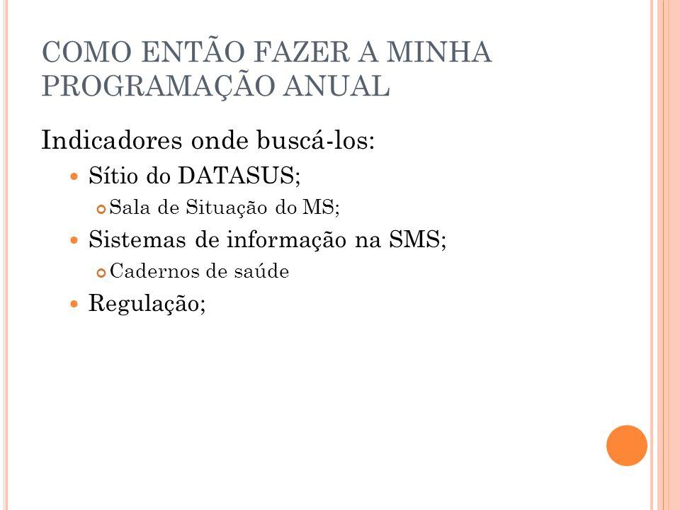 COMO ENTÃO FAZER A MINHA PROGRAMAÇÃO ANUAL Indicadores onde buscá-los: Sítio do DATASUS; Sala de Situação do MS; Sistemas de informação na SMS; Cadern