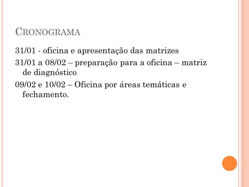 C RONOGRAMA 31/01 - oficina e apresentação das matrizes 31/01 a 08/02 – preparação para a oficina – matriz de diagnóstico 09/02 e 10/02 – Oficina por