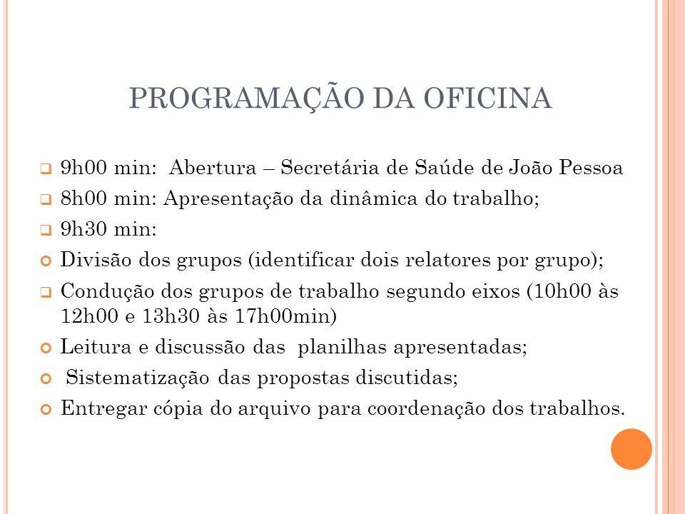 PROGRAMAÇÃO DA OFICINA 9h00 min: Abertura – Secretária de Saúde de João Pessoa 8h00 min: Apresentação da dinâmica do trabalho; 9h30 min: Divisão dos g
