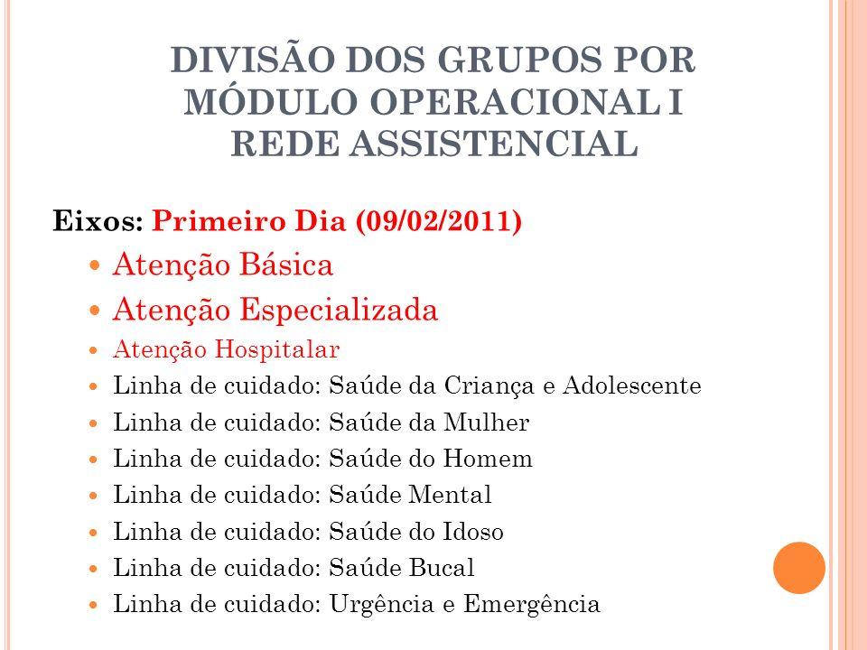 DIVISÃO DOS GRUPOS POR MÓDULO OPERACIONAL I REDE ASSISTENCIAL Eixos: Primeiro Dia (09/02/2011) Atenção Básica Atenção Especializada Atenção Hospitalar