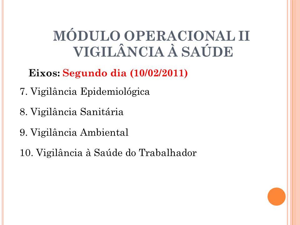 MÓDULO OPERACIONAL II VIGILÂNCIA À SAÚDE Eixos: Segundo dia (10/02/2011) 7. Vigilância Epidemiológica 8. Vigilância Sanitária 9. Vigilância Ambiental