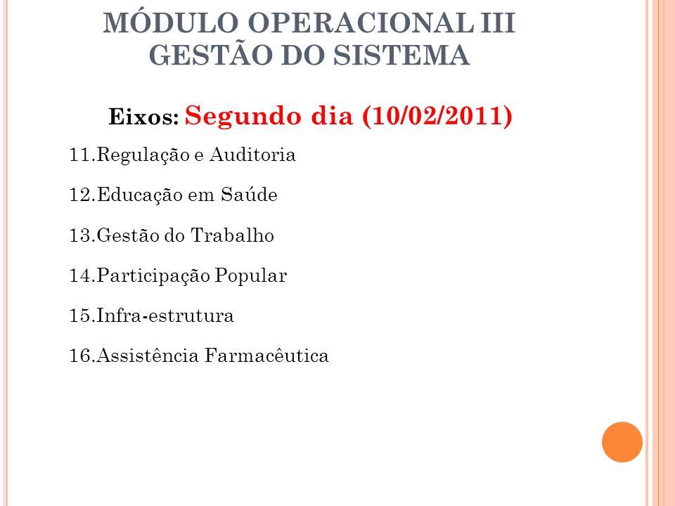 MÓDULO OPERACIONAL III GESTÃO DO SISTEMA Eixos: Segundo dia (10/02/2011) 11.Regulação e Auditoria 12.Educação em Saúde 13.Gestão do Trabalho 14.Partic