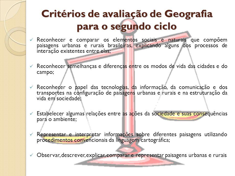 Critérios de avaliação de Geografia para o segundo ciclo Reconhecer e comparar os elementos sociais e naturais que compõem paisagens urbanas e rurais