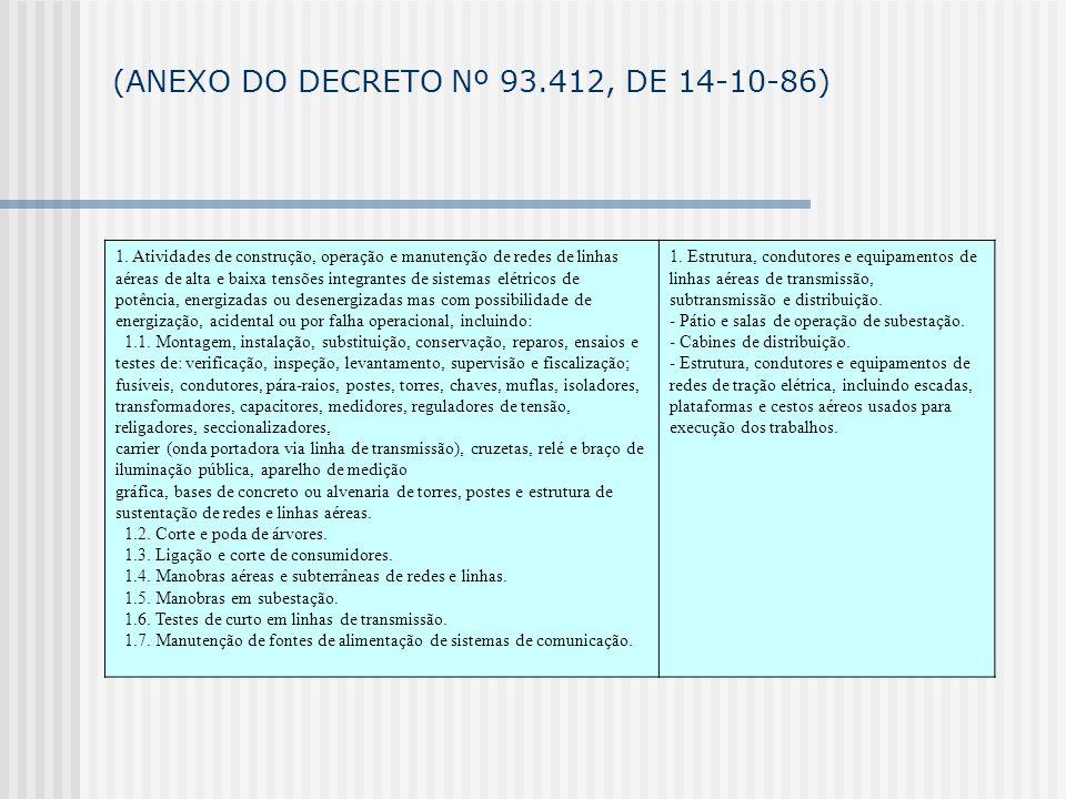 (ANEXO DO DECRETO Nº 93.412, DE 14-10-86) 1. Atividades de construção, operação e manutenção de redes de linhas aéreas de alta e baixa tensões integra