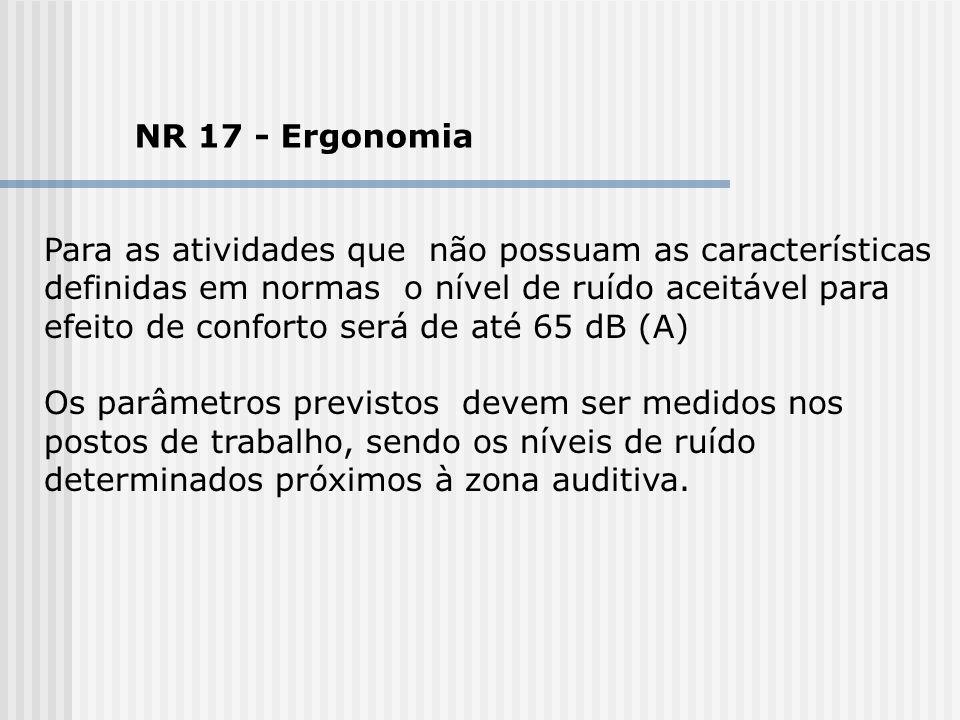 NR 17 - Ergonomia Para as atividades que não possuam as características definidas em normas o nível de ruído aceitável para efeito de conforto será de