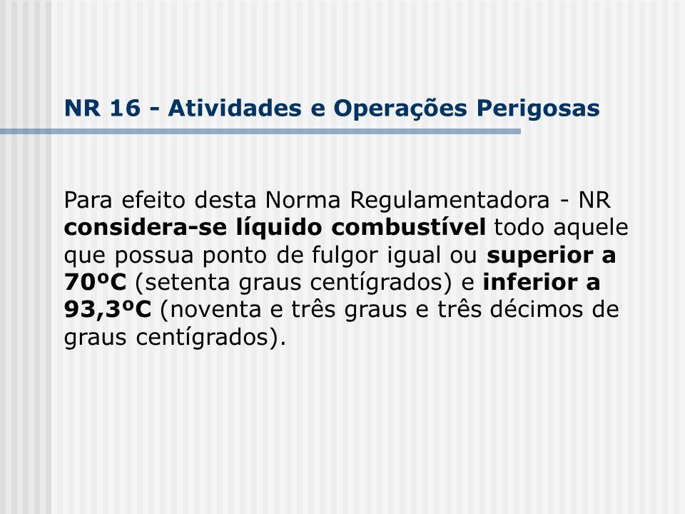 NR 16 - Atividades e Operações Perigosas Todas as áreas de risco previstas nesta NR devem ser delimitadas, sob responsabilidade do empregador
