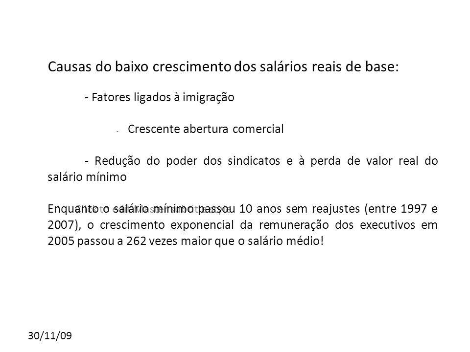 Click to edit Master subtitle style 30/11/09 Causas do baixo crescimento dos salários reais de base: - Fatores ligados à imigração - Crescente abertur