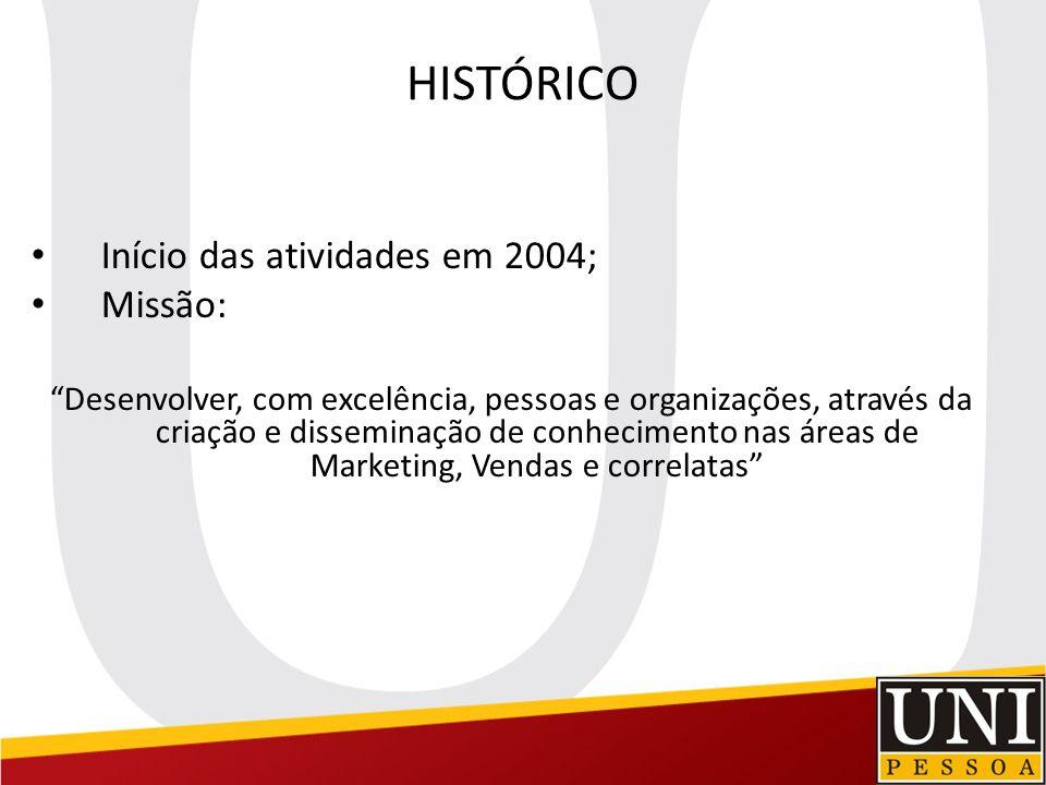 HISTÓRICO Início das atividades em 2004; Missão: Desenvolver, com excelência, pessoas e organizações, através da criação e disseminação de conheciment