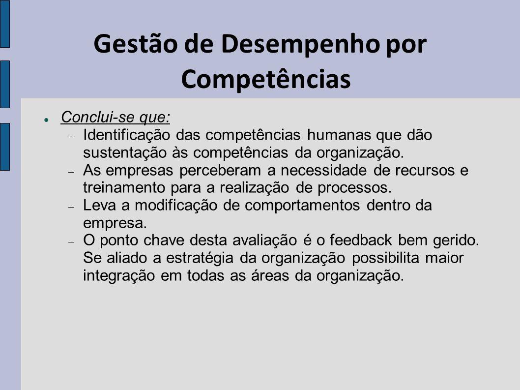 Gestão de Desempenho por Competências Conclui-se que: Identificação das competências humanas que dão sustentação às competências da organização. As em