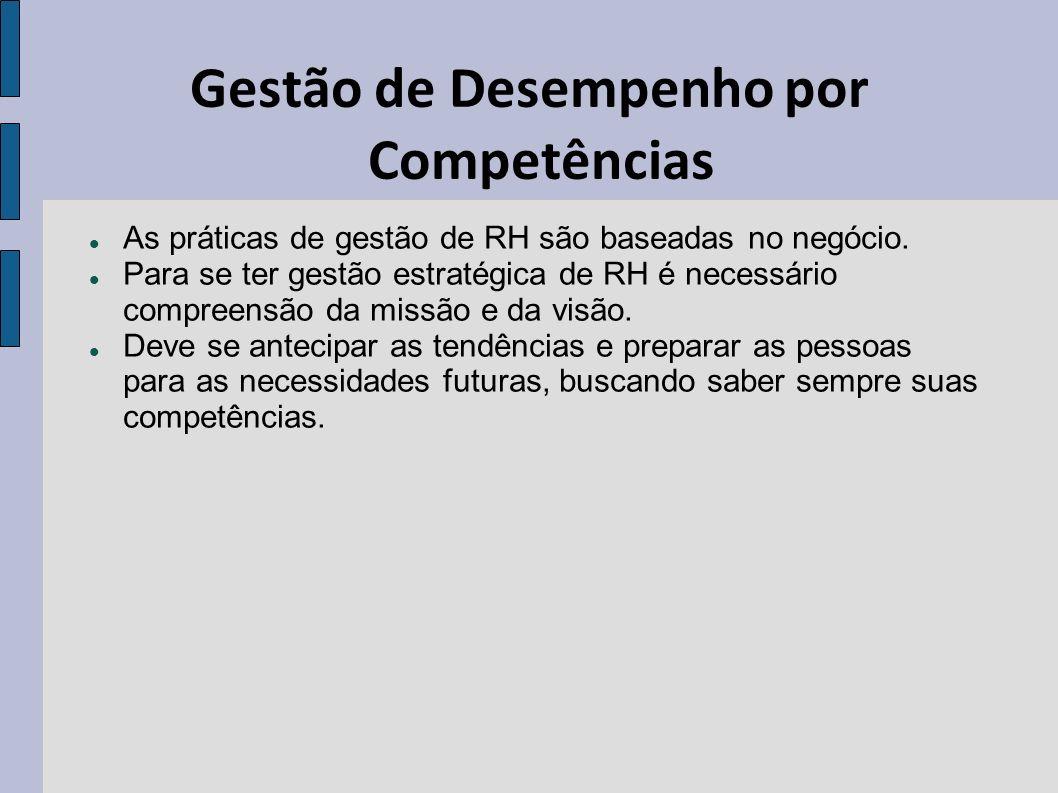 Gestão de Desempenho por Competências As práticas de gestão de RH são baseadas no negócio. Para se ter gestão estratégica de RH é necessário compreens