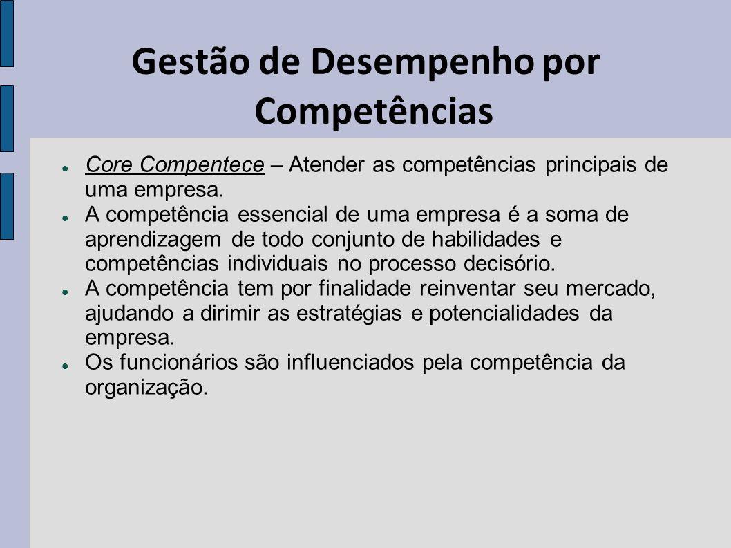 Gestão de Desempenho por Competências Core Compentece – Atender as competências principais de uma empresa. A competência essencial de uma empresa é a