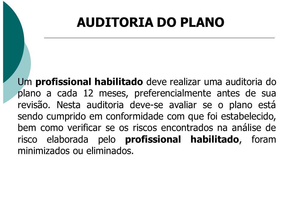 Um profissional habilitado deve realizar uma auditoria do plano a cada 12 meses, preferencialmente antes de sua revisão. Nesta auditoria deve-se avali