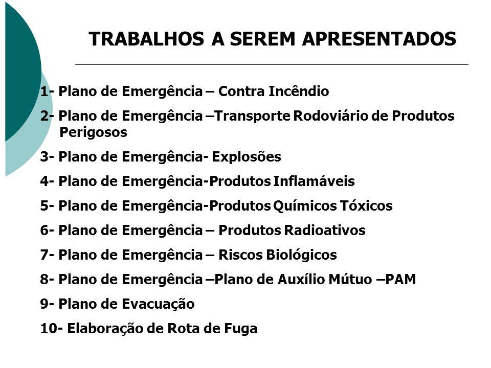 1- Plano de Emergência – Contra Incêndio 2- Plano de Emergência –Transporte Rodoviário de Produtos Perigosos 3- Plano de Emergência- Explosões 4- Plan