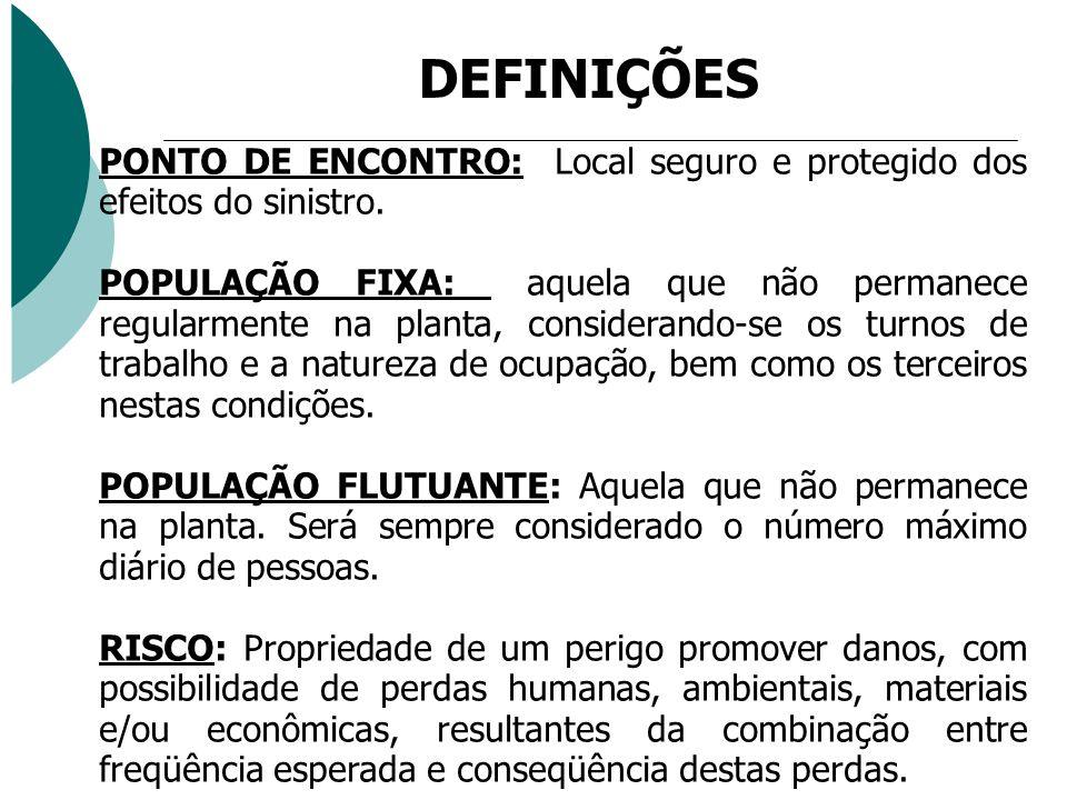 DEFINIÇÕES PONTO DE ENCONTRO: Local seguro e protegido dos efeitos do sinistro. POPULAÇÃO FIXA: aquela que não permanece regularmente na planta, consi