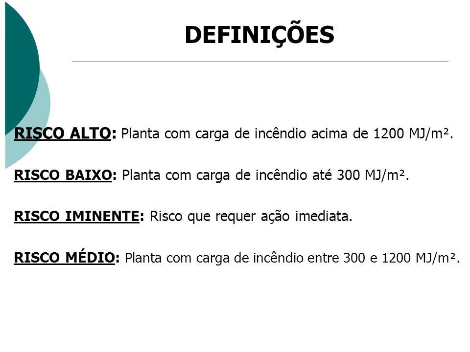 DEFINIÇÕES RISCO ALTO: Planta com carga de incêndio acima de 1200 MJ/m². RISCO BAIXO: Planta com carga de incêndio até 300 MJ/m². RISCO IMINENTE: Risc