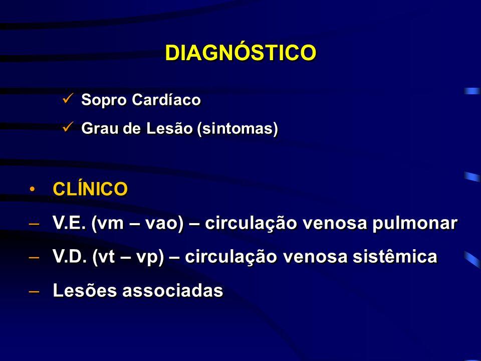 Sopro Cardíaco Grau de Lesão (sintomas) CLÍNICO –V.E. (vm – vao) – circulação venosa pulmonar –V.D. (vt – vp) – circulação venosa sistêmica –Lesões as