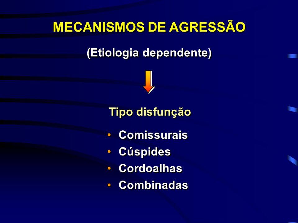 MECANISMOS DE AGRESSÃO (Etiologia dependente) Comissurais Cúspides Cordoalhas Combinadas Comissurais Cúspides Cordoalhas Combinadas Tipo disfunção