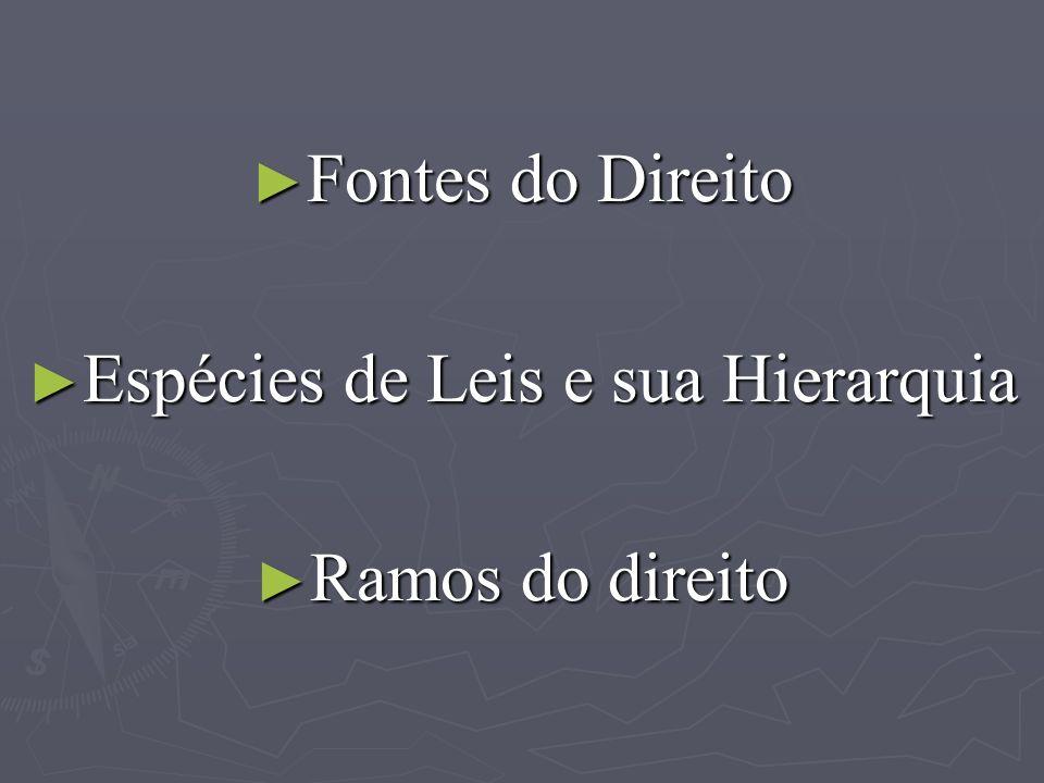 Fontes do Direito Fontes do Direito Espécies de Leis e sua Hierarquia Espécies de Leis e sua Hierarquia Ramos do direito Ramos do direito