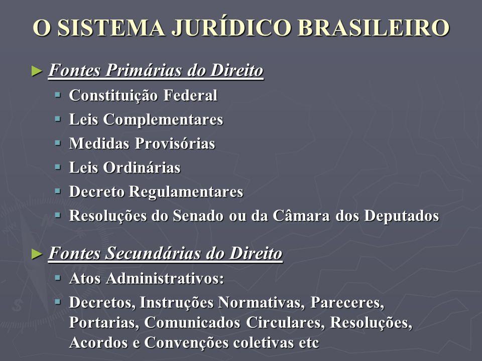 O SISTEMA JURÍDICO BRASILEIRO Fontes Primárias do Direito Fontes Primárias do Direito Constituição Federal Constituição Federal Leis Complementares Le