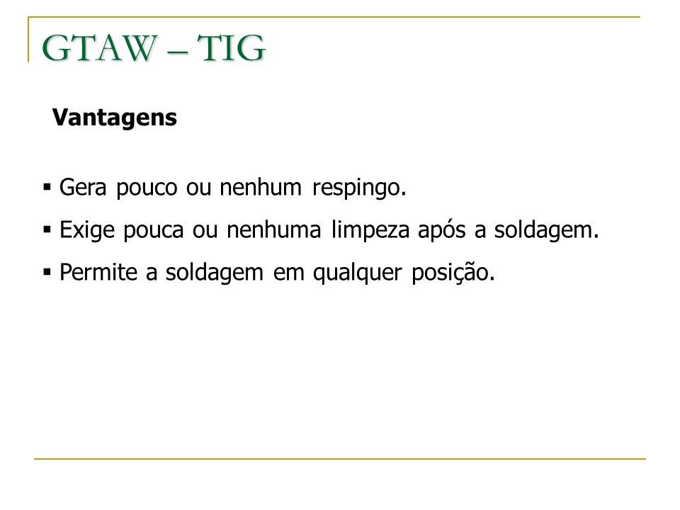 Vantagens Gera pouco ou nenhum respingo. Exige pouca ou nenhuma limpeza após a soldagem. Permite a soldagem em qualquer posição. GTAW – TIG