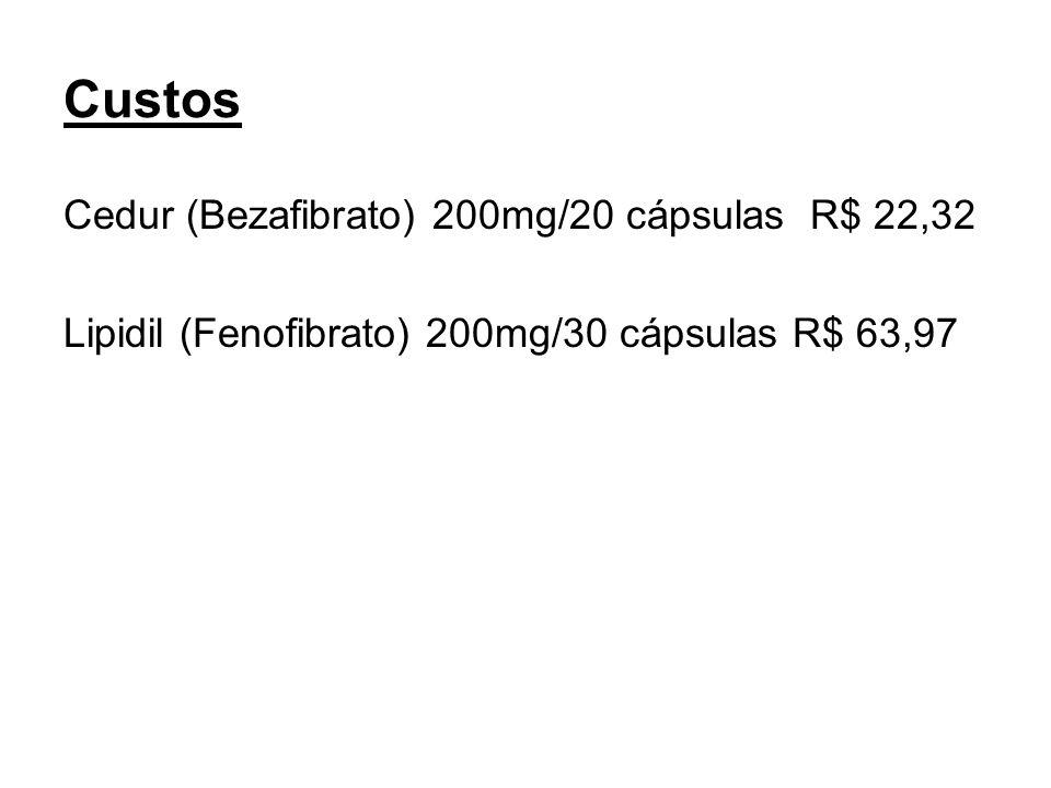 Custos Cedur (Bezafibrato) 200mg/20 cápsulas R$ 22,32 Lipidil (Fenofibrato) 200mg/30 cápsulas R$ 63,97