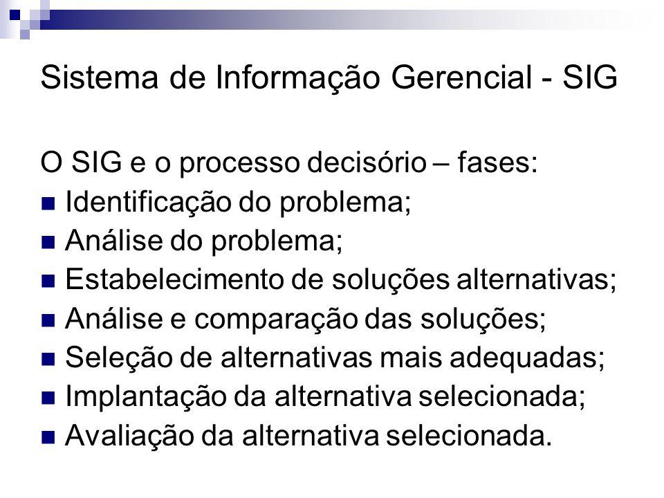 Sistema de Informação Gerencial - SIG O SIG e o processo decisório – fases: Identificação do problema; Análise do problema; Estabelecimento de soluçõe