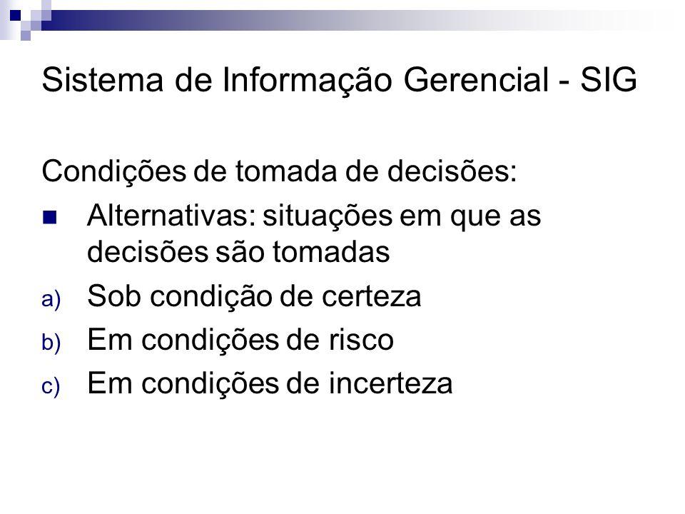 Sistema de Informação Gerencial - SIG Condições de tomada de decisões: Alternativas: situações em que as decisões são tomadas a) Sob condição de certe