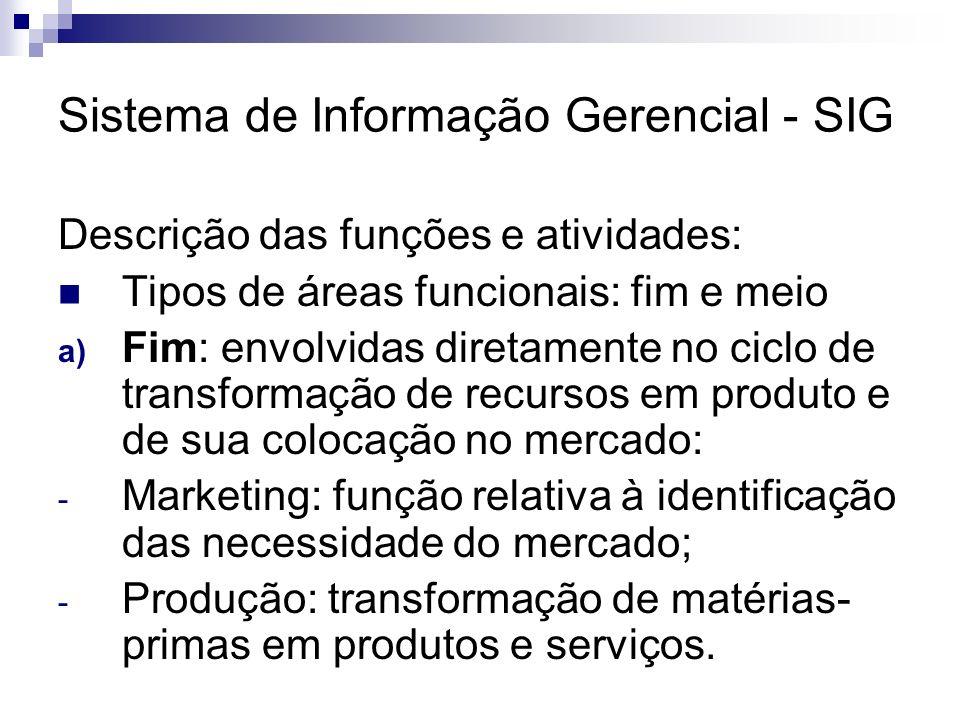 Sistema de Informação Gerencial - SIG Descrição das funções e atividades: Tipos de áreas funcionais: fim e meio a) Fim: envolvidas diretamente no cicl