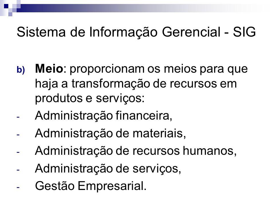 Sistema de Informação Gerencial - SIG b) Meio: proporcionam os meios para que haja a transformação de recursos em produtos e serviços: - Administração
