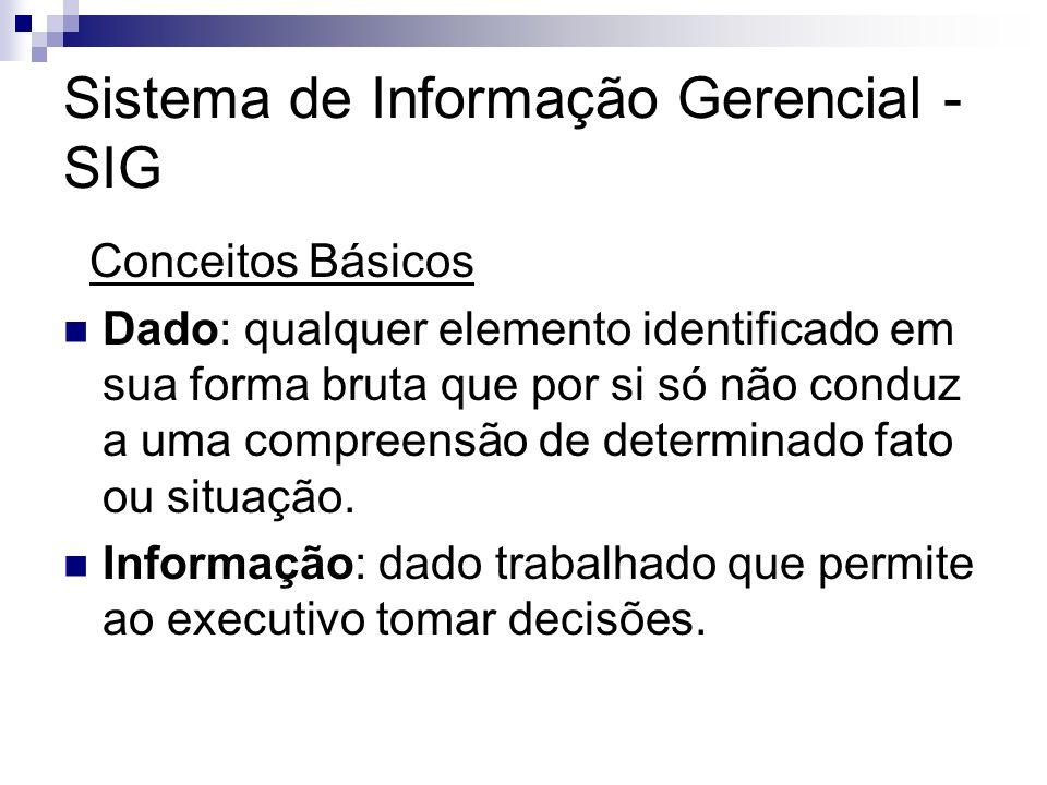 Sistema de Informação Gerencial - SIG Conceitos Básicos Dado: qualquer elemento identificado em sua forma bruta que por si só não conduz a uma compree