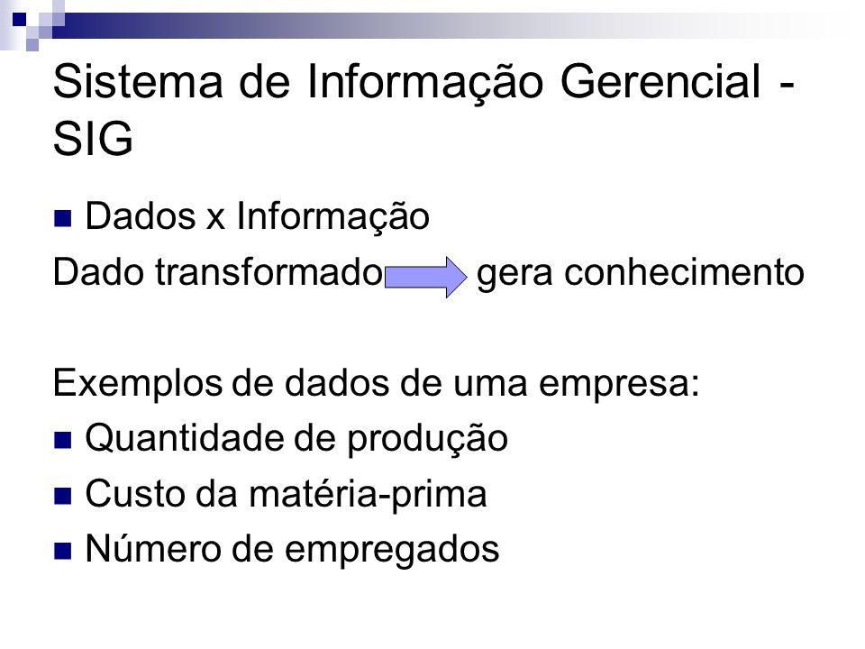 Sistema de Informação Gerencial - SIG Dados x Informação Dado transformado gera conhecimento Exemplos de dados de uma empresa: Quantidade de produção