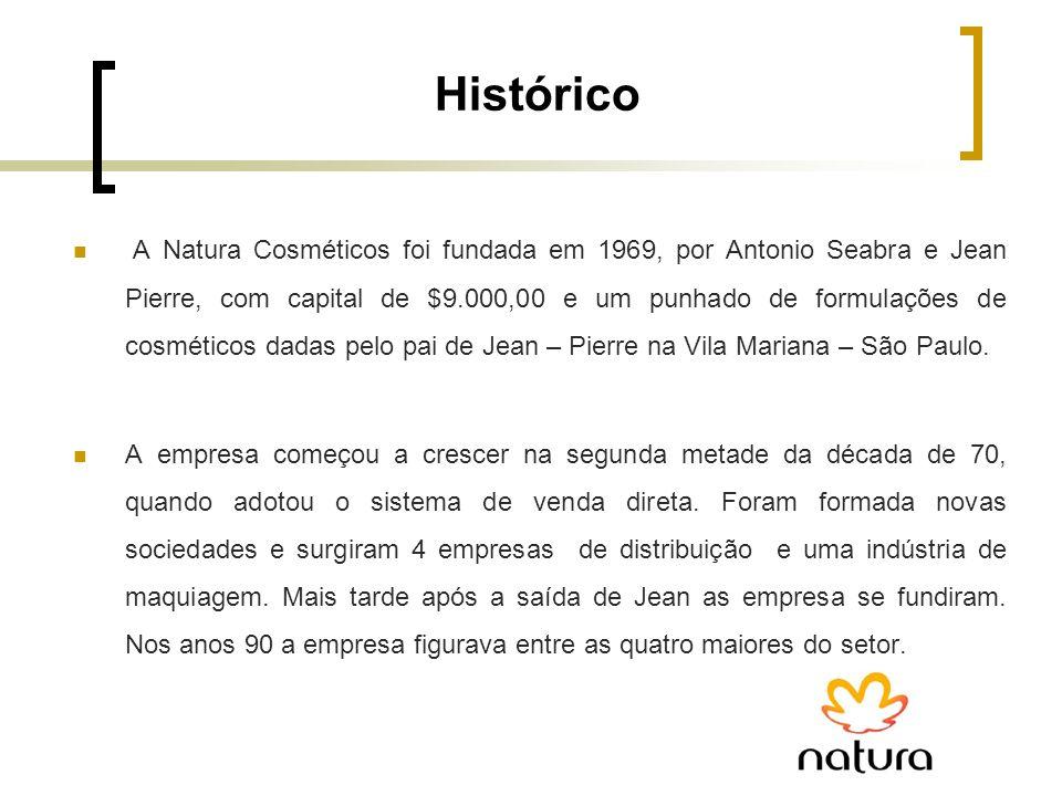 Histórico A Natura Cosméticos foi fundada em 1969, por Antonio Seabra e Jean Pierre, com capital de $9.000,00 e um punhado de formulações de cosmético