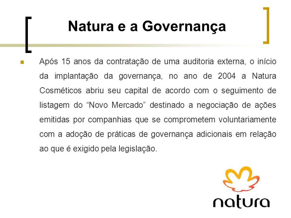 Natura e a Governança Após 15 anos da contratação de uma auditoria externa, o início da implantação da governança, no ano de 2004 a Natura Cosméticos