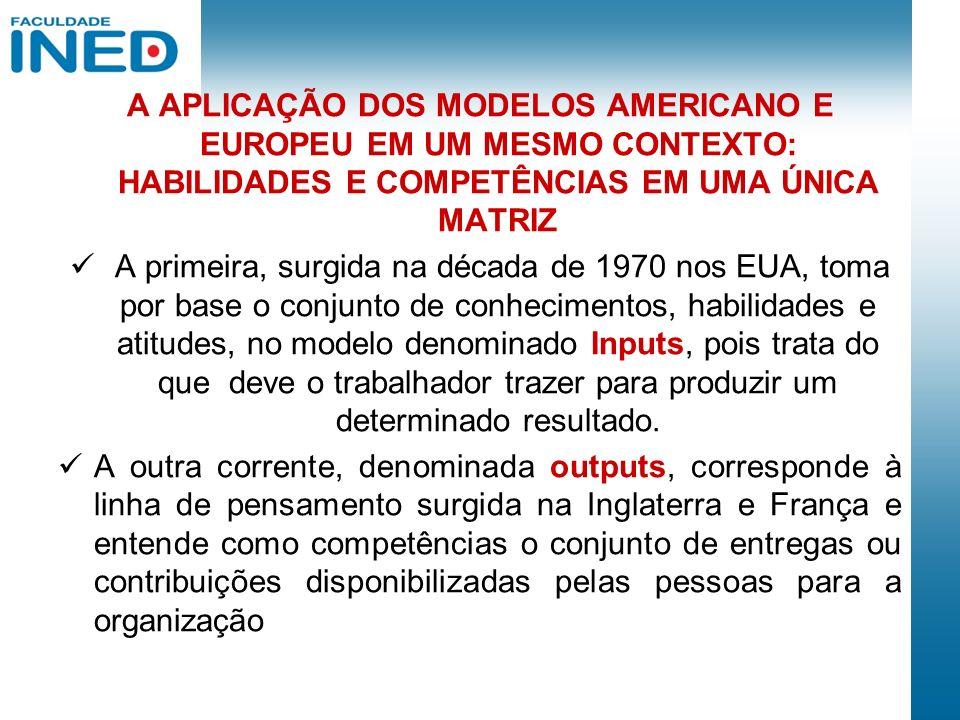 A APLICAÇÃO DOS MODELOS AMERICANO E EUROPEU EM UM MESMO CONTEXTO: HABILIDADES E COMPETÊNCIAS EM UMA ÚNICA MATRIZ A primeira, surgida na década de 1970