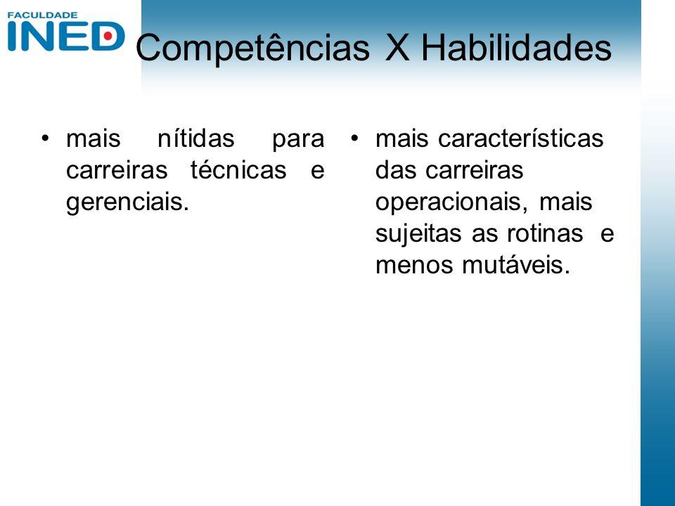 Competências X Habilidades mais nítidas para carreiras técnicas e gerenciais. mais características das carreiras operacionais, mais sujeitas as rotina