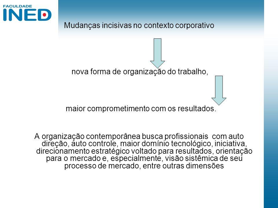 Mudanças incisivas no contexto corporativo nova forma de organização do trabalho, maior comprometimento com os resultados. A organização contemporânea
